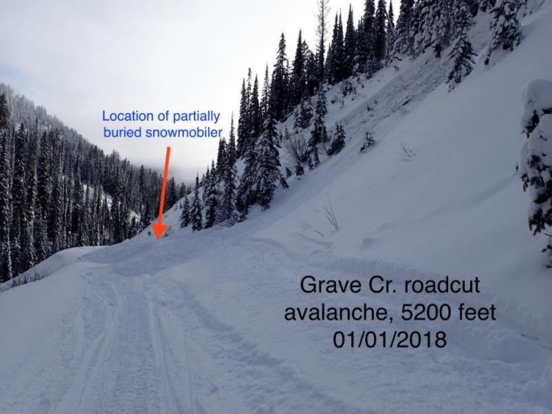 (The Flathead Avalanche Center image)